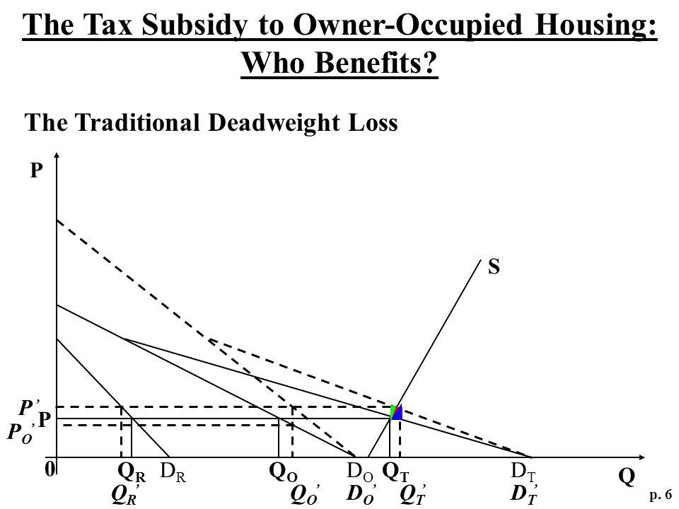 The Tax Subsidy to Owner-Occupied Housing: Who Benefits? p. 6 DO,DO, DT,DT, P P, PO,PO, QRQR QOQO QTQT Q P 0 DRDR DODO DTDT S QO,QO, QT,QT, QR,QR, The