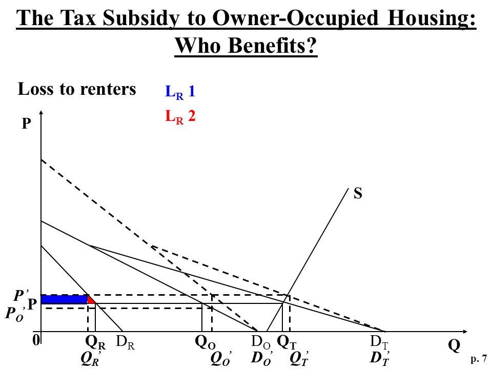 The Tax Subsidy to Owner-Occupied Housing: Who Benefits? p. 7 Loss to renters DO,DO, DT,DT, P P, PO,PO, QRQR QOQO QTQT Q P 0 DRDR DODO DTDT S QO,QO, Q
