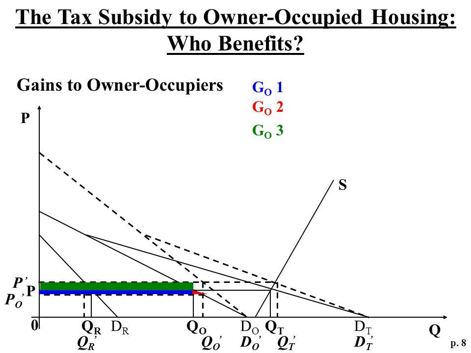 The Tax Subsidy to Owner-Occupied Housing: Who Benefits? p. 8 DO,DO, DT,DT, P P, PO,PO, QRQR QOQO QTQT Q P 0 DRDR DODO DTDT S QO,QO, QT,QT, QR,QR, Gai