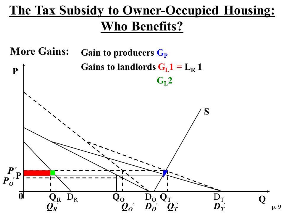 The Tax Subsidy to Owner-Occupied Housing: Who Benefits? p. 9 More Gains: DO,DO, DT,DT, P P, PO,PO, QRQR QOQO QTQT Q P 0 DRDR DODO DTDT S QO,QO, QT,QT