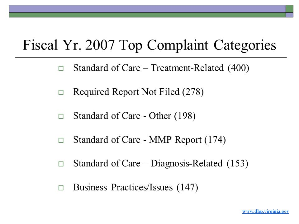 www.dhp.virginia.gov Fiscal Yr. 2007 Top Complaint Categories  Standard of Care – Treatment-Related (400)  Required Report Not Filed (278)  Standar