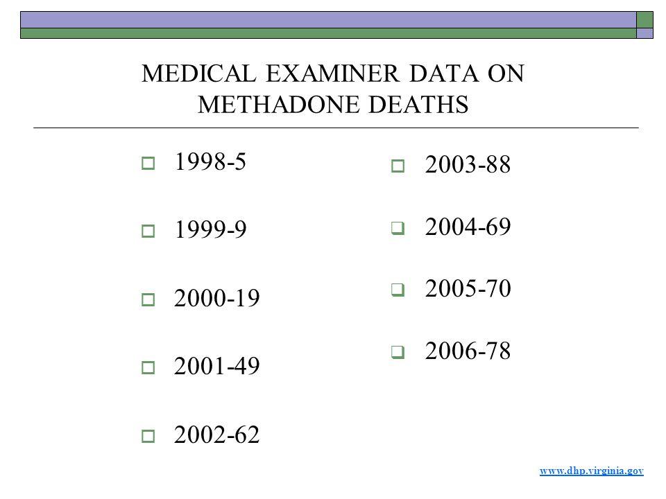 www.dhp.virginia.gov MEDICAL EXAMINER DATA ON METHADONE DEATHS  1998-5  1999-9  2000-19  2001-49  2002-62  2003-88  2004-69  2005-70  2006-78