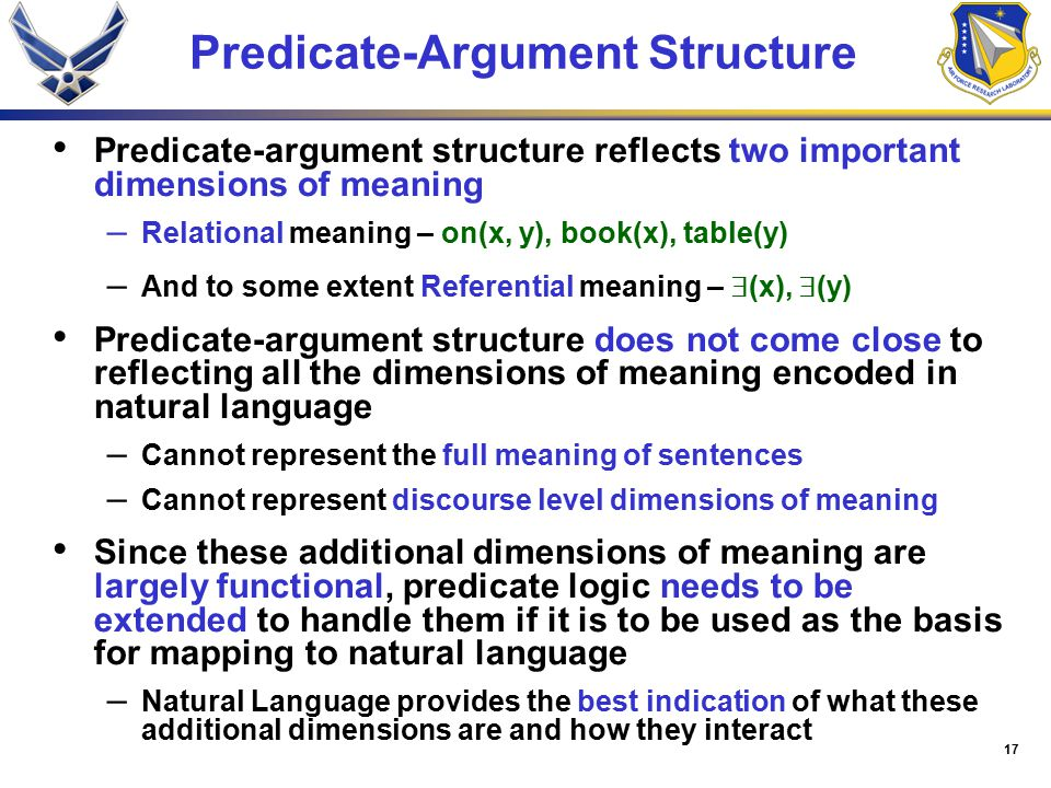 17 Predicate-Argument Structure Predicate-argument structure reflects two important dimensions of meaning – Relational meaning – on(x, y), book(x), table(y) – And to some extent Referential meaning –  (x),  (y) Predicate-argument structure does not come close to reflecting all the dimensions of meaning encoded in natural language – Cannot represent the full meaning of sentences – Cannot represent discourse level dimensions of meaning Since these additional dimensions of meaning are largely functional, predicate logic needs to be extended to handle them if it is to be used as the basis for mapping to natural language – Natural Language provides the best indication of what these additional dimensions are and how they interact