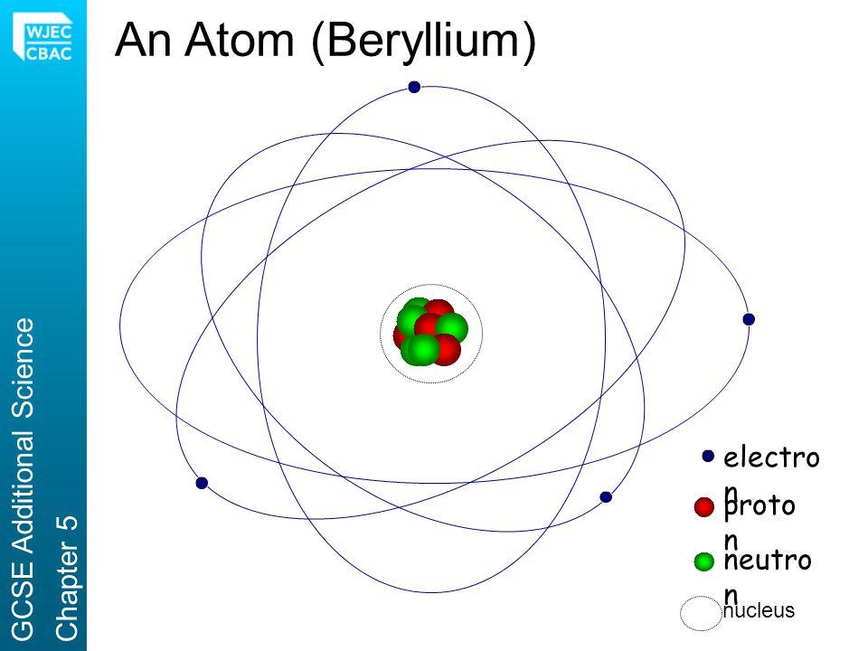 electro n proto n neutro n nucleus An Atom (Beryllium) GCSE Additional ScienceChapter 5