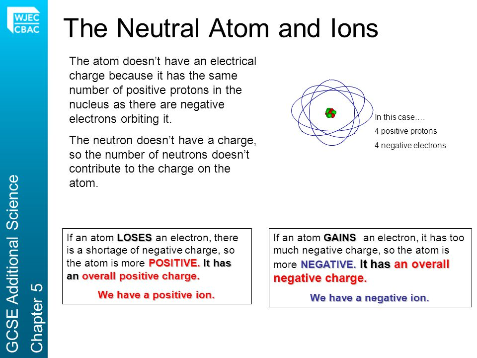 The Neutral Atom and Ions The atom doesn't have an electrical charge because it has the same number of positive protons in the nucleus as there are ne