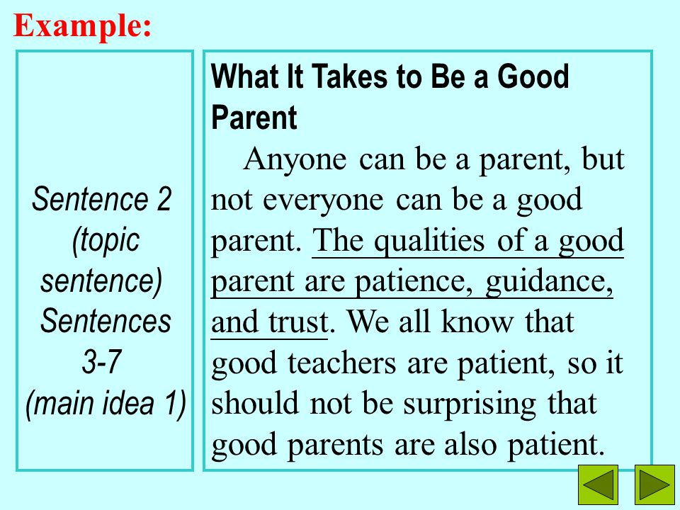 "Write a paragraph titled ""What It Takes to Be a Good Parent."" In your topic sentence, you should give your definition of ""a good parent."" You may imit"