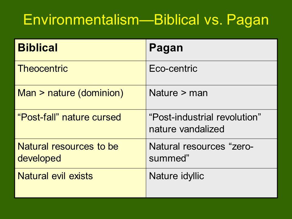 Environmentalism—Biblical vs.