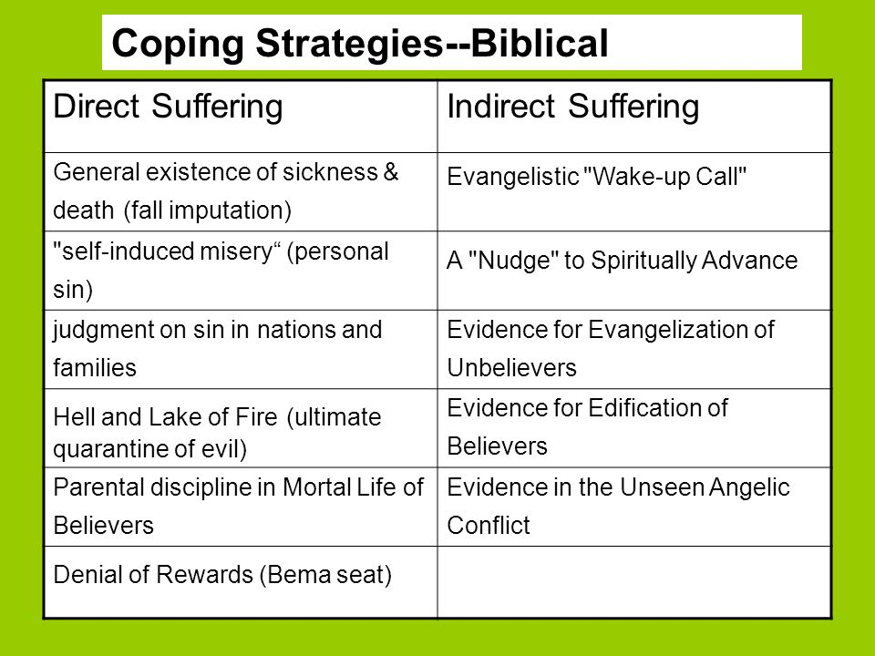 Coping Strategies--Biblical Direct SufferingIndirect Suffering General existence of sickness & death (fall imputation) Evangelistic Wake-up Call self-induced misery (personal sin) A Nudge to Spiritually Advance judgment on sin in nations and families Evidence for Evangelization of Unbelievers Hell and Lake of Fire (ultimate quarantine of evil) Evidence for Edification of Believers Parental discipline in Mortal Life of Believers Evidence in the Unseen Angelic Conflict Denial of Rewards (Bema seat)