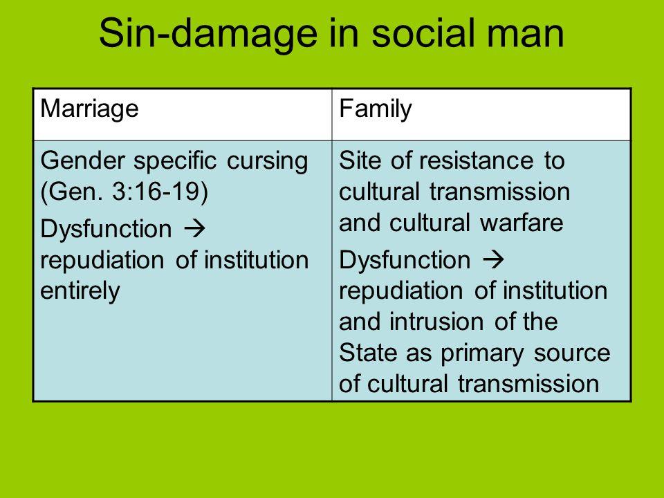 MarriageFamily Gender specific cursing (Gen.