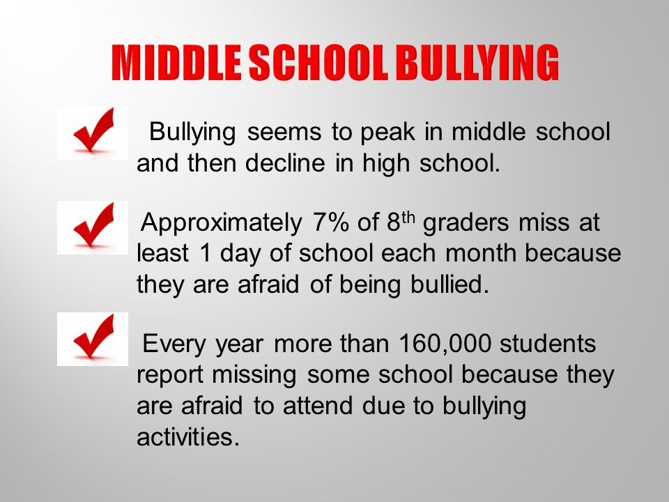 Bullying seems to peak in middle school and then decline in high school.