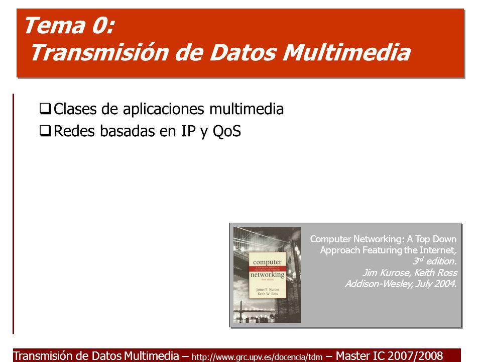 Transmisión de Datos Multimedia – http://www.grc.upv.es/docencia/tdm – Master IC 2007/2008 Tema 0: Transmisión de Datos Multimedia  Clases de aplicac