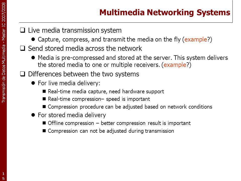 Transmisión de Datos Multimedia - Master IC 2007/2008 15 Multimedia Networking Systems  Live media transmission system Capture, compress, and transmi