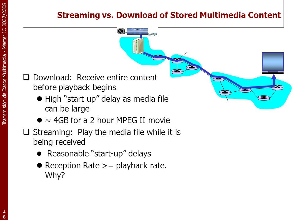 Transmisión de Datos Multimedia - Master IC 2007/2008 18 Streaming vs. Download of Stored Multimedia Content  Download: Receive entire content before