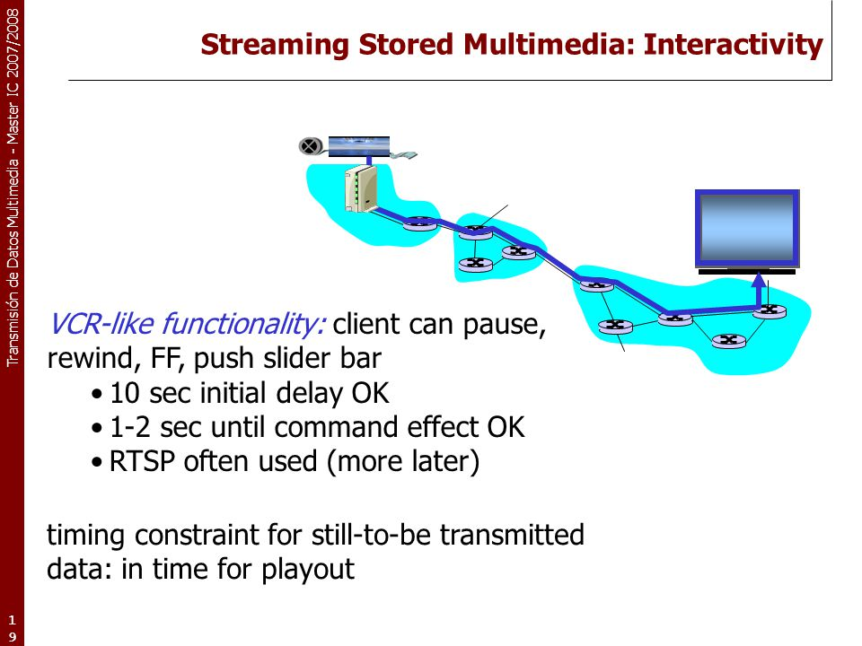 Transmisión de Datos Multimedia - Master IC 2007/2008 19 Streaming Stored Multimedia: Interactivity VCR-like functionality: client can pause, rewind,
