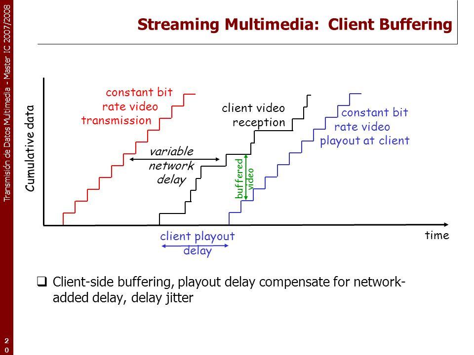 Transmisión de Datos Multimedia - Master IC 2007/2008 20 constant bit rate video transmission Cumulative data time variable network delay client video