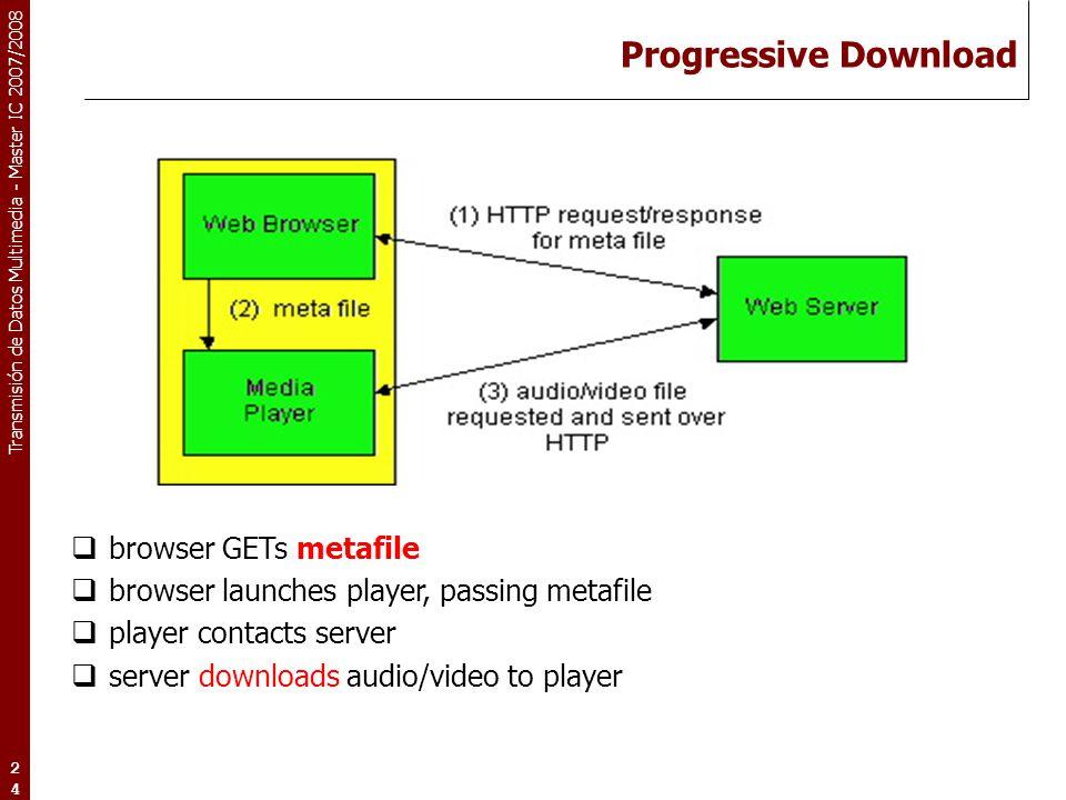 Transmisión de Datos Multimedia - Master IC 2007/2008 24 Progressive Download  browser GETs metafile  browser launches player, passing metafile  pl