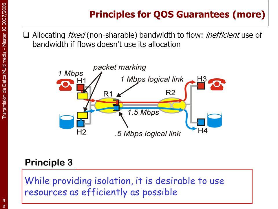 Transmisión de Datos Multimedia - Master IC 2007/2008 32 Principles for QOS Guarantees (more)  Allocating fixed (non-sharable) bandwidth to flow: ine