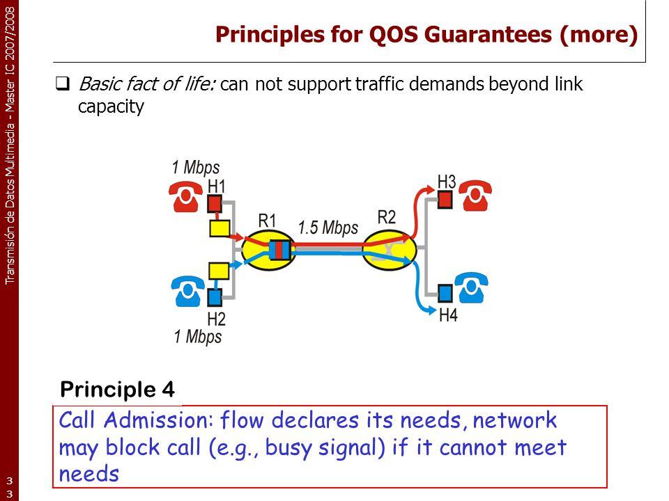 Transmisión de Datos Multimedia - Master IC 2007/2008 33 Principles for QOS Guarantees (more)  Basic fact of life: can not support traffic demands be
