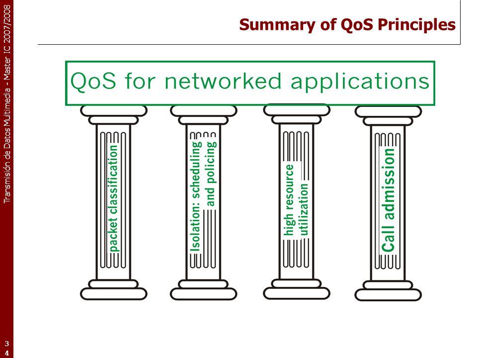 Transmisión de Datos Multimedia - Master IC 2007/2008 34 Summary of QoS Principles
