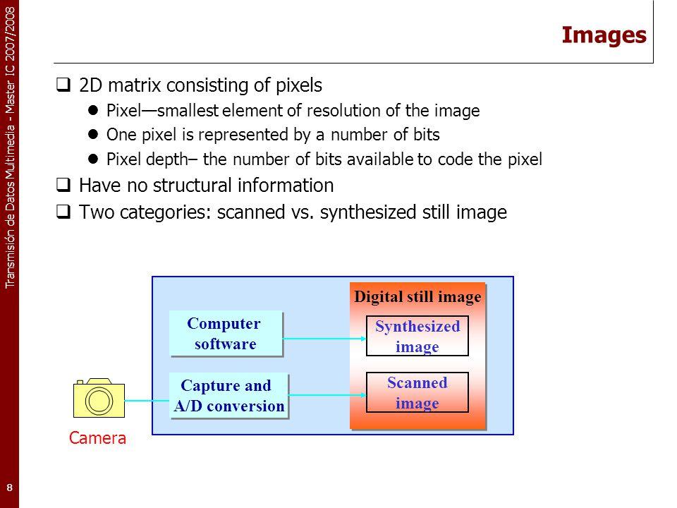 Transmisión de Datos Multimedia - Master IC 2007/2008 8 Images  2D matrix consisting of pixels Pixel—smallest element of resolution of the image One