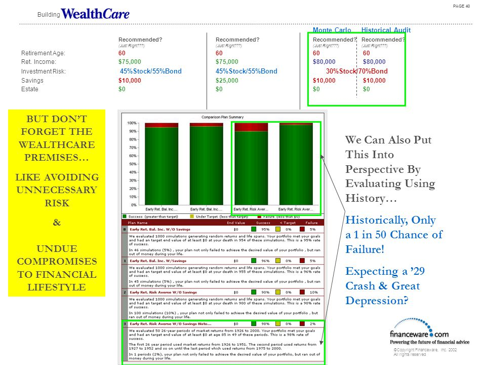 ©Copyright Financeware, Inc. 2002 All rights reserved Building PAGE 39 Recommended?Recommended?Recommended? (Just Right???) (Just Right???) (Just Righ