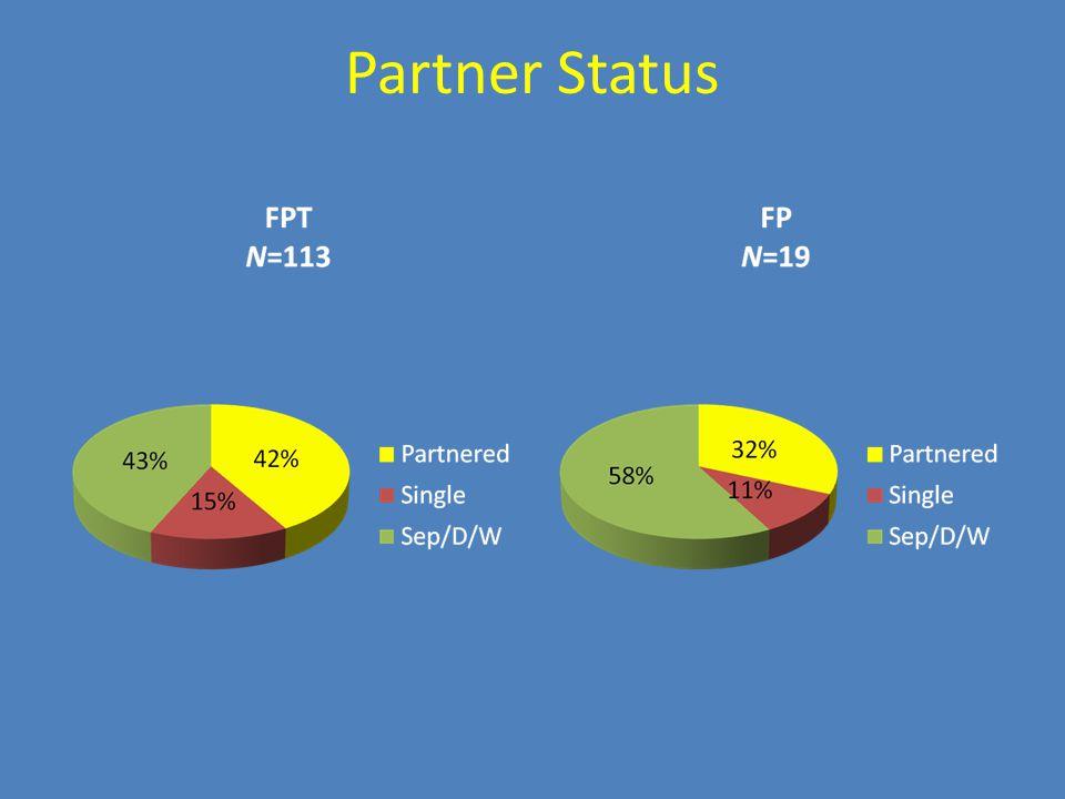 Partner Status