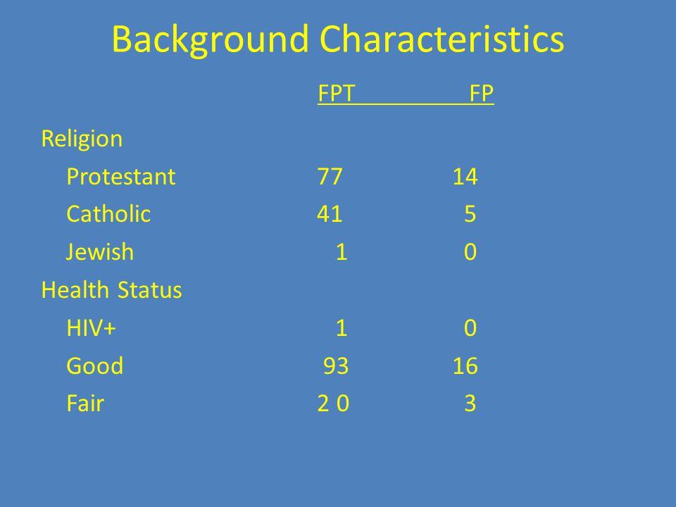 Background Characteristics FPT FP Religion Protestant 77 14 Catholic 41 5 Jewish 1 0 Health Status HIV+ 1 0 Good 93 16 Fair 2 0 3