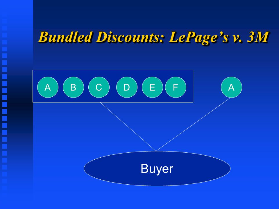 Bundled Discounts: LePage's v. 3M ACDAEB Buyer F