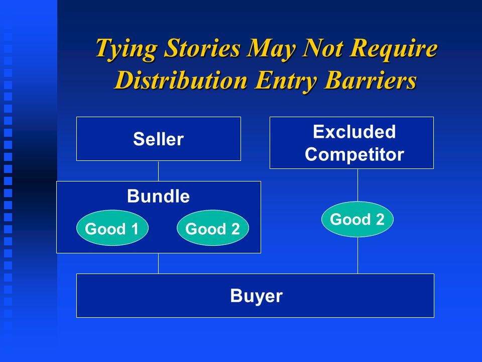 Tying Stories May NotRequire Distribution Entry Barriers Tying Stories May Not Require Distribution Entry Barriers Good 1Good 2 Seller Buyer Bundle Excluded Competitor Good 2