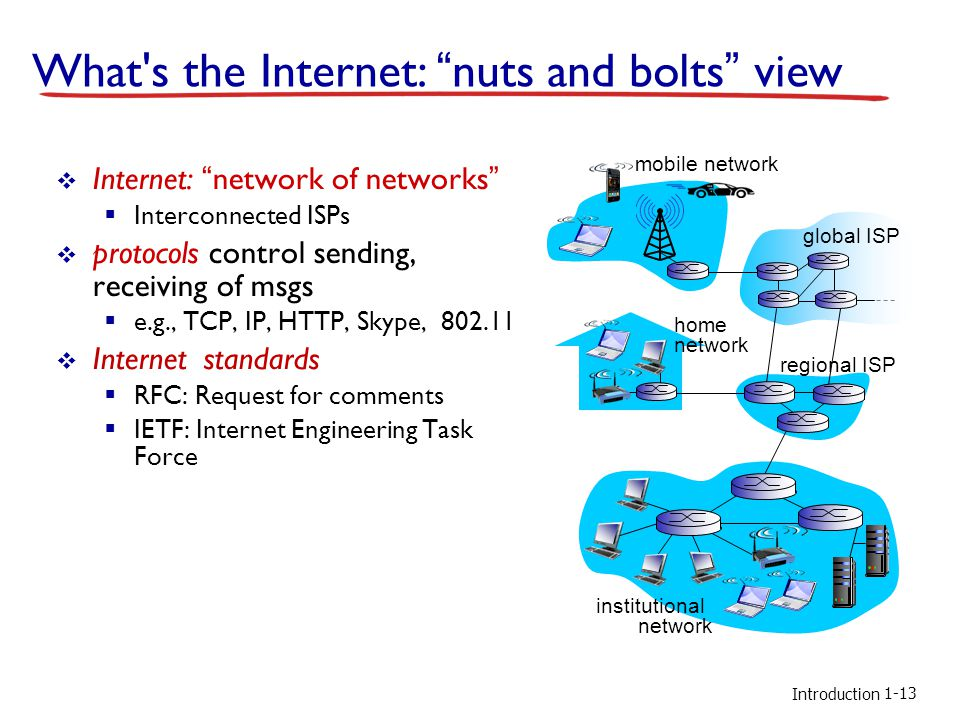 """Introduction  Internet: """"network of networks""""  Interconnected ISPs  protocols control sending, receiving of msgs  e.g., TCP, IP, HTTP, Skype, 802."""