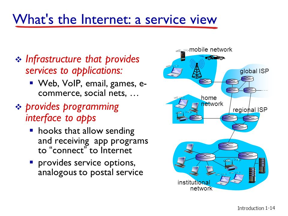 What's the Internet: a service view  Infrastructure that provides services to applications:  Web, VoIP, email, games, e- commerce, social nets, … 