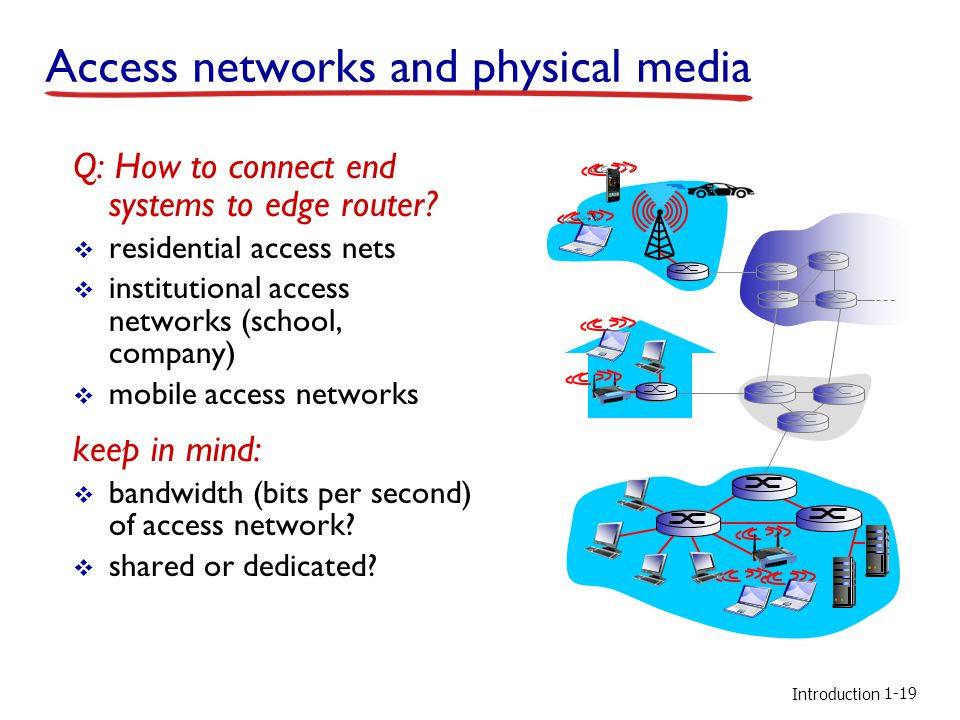 Introduction Access networks and physical media Q: How to connect end systems to edge router?  residential access nets  institutional access network