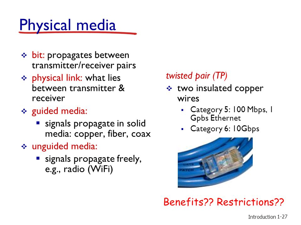 Introduction Physical media  bit: propagates between transmitter/receiver pairs  physical link: what lies between transmitter & receiver  guided me