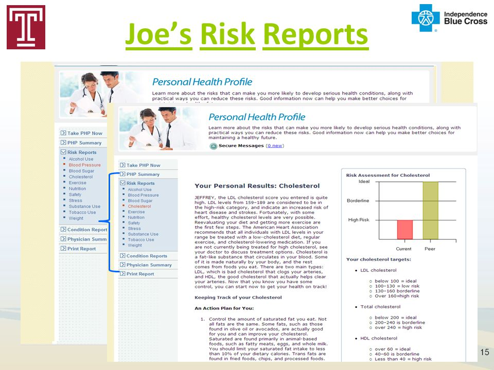 Joe's Risk Reports 15