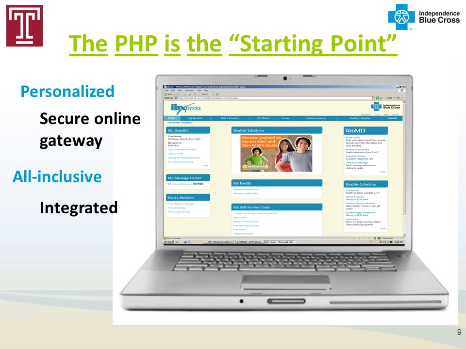 The PHP is the Starting Point 9 All-inclusive Integrated Personalized Secure online gateway