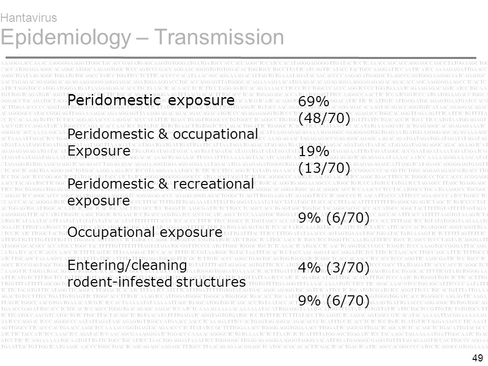 49 Hantavirus Epidemiology – Transmission Peridomestic exposure Peridomestic & occupational Exposure Peridomestic & recreational exposure Occupational exposure Entering/cleaning rodent-infested structures 69% (48/70) 19% (13/70) 9% (6/70) 4% (3/70) 9% (6/70)