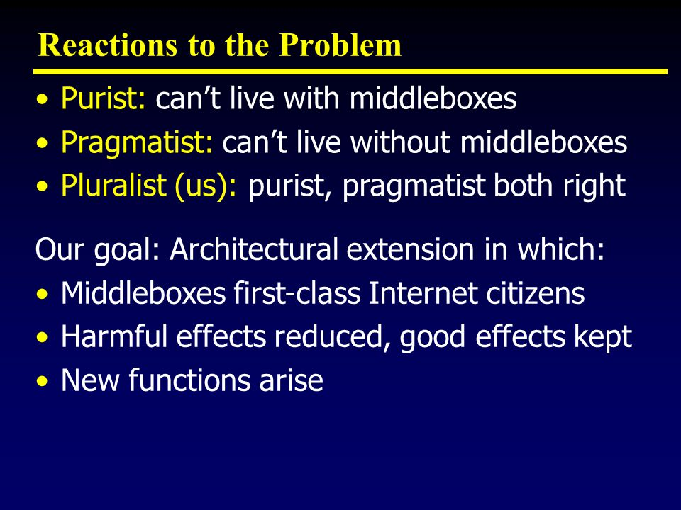 Reactions to the Problem Our goal: Architectural extension in which: Middleboxes first-class Internet citizens Harmful effects reduced, good effects kept New functions arise Purist: can't live with middleboxes Pragmatist: can't live without middleboxes Pluralist (us): purist, pragmatist both right