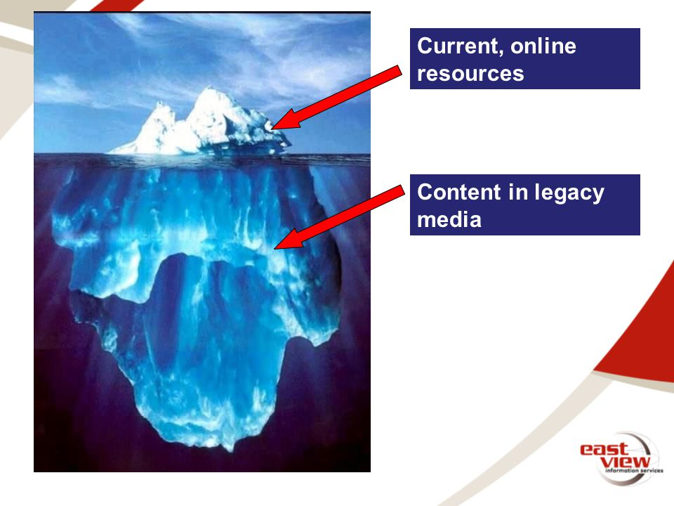 Content in legacy media