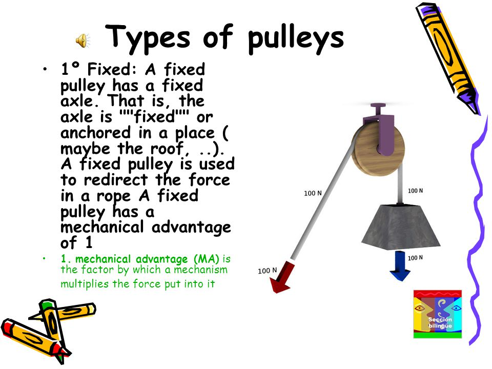 Types of pulleys 1º Fixed: A fixed pulley has a fixed axle.
