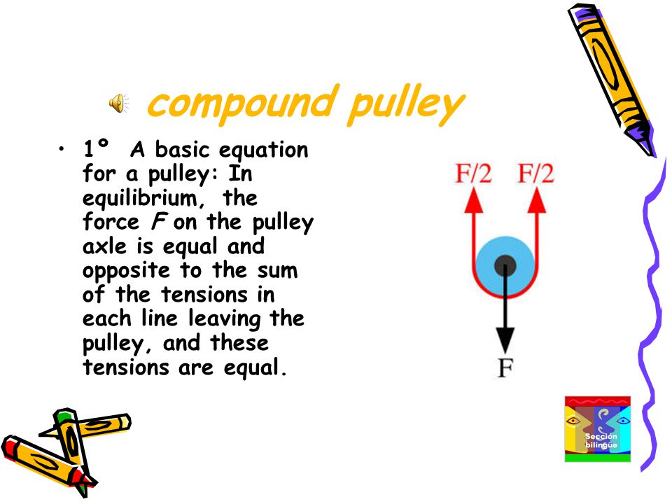 compound pulley 1º A basic equation for a pulley: In equilibrium, the force F on the pulley axle is equal and opposite to the sum of the tensions in each line leaving the pulley, and these tensions are equal.