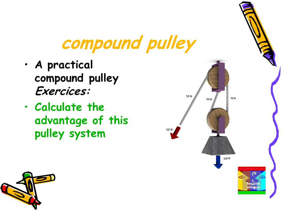 compound pulley A practical compound pulley Exercices: Calculate the advantage of this pulley system