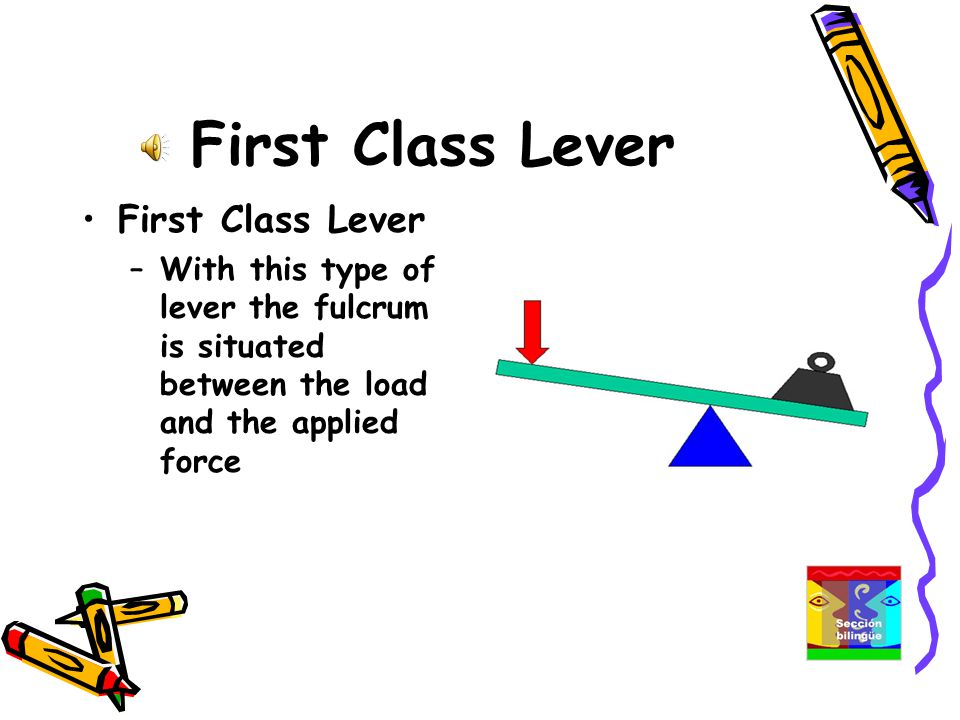 First Class Lever –With this type of lever the fulcrum is situated between the load and the applied force