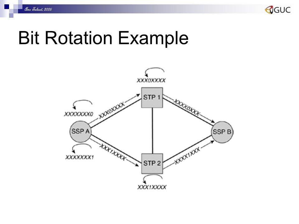 Amr Talaat, 2006 Bit Rotation Example