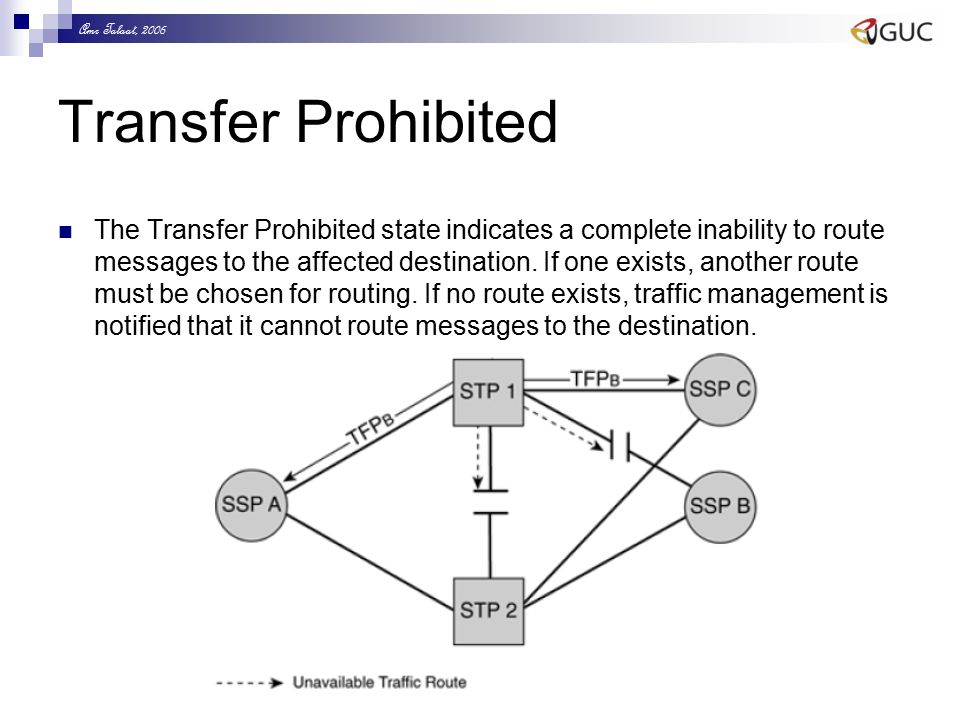 Amr Talaat, 2006 Transfer Prohibited The Transfer Prohibited state indicates a complete inability to route messages to the affected destination.