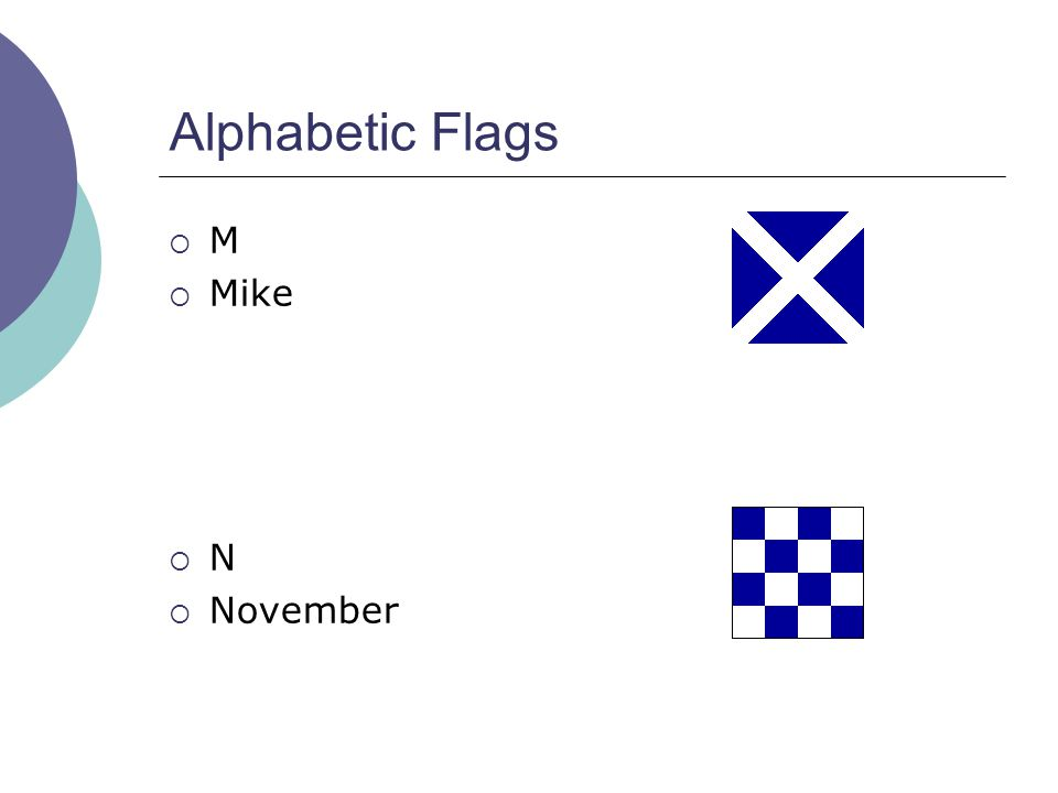 Alphabetic Flags  M  Mike  N  November
