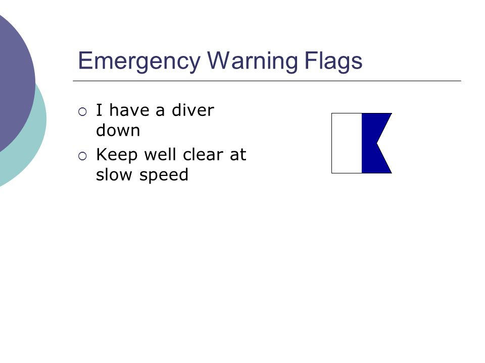 Emergency Warning Flags  I have a diver down  Keep well clear at slow speed