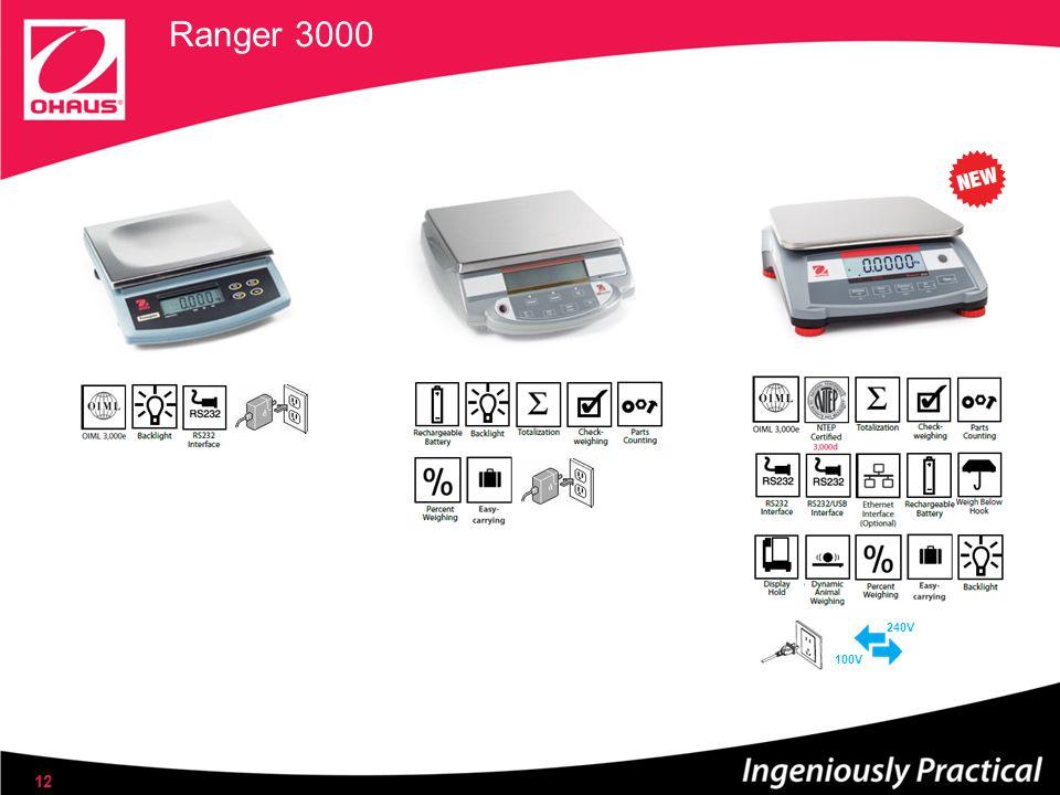 Ranger 3000 12 100V 240V