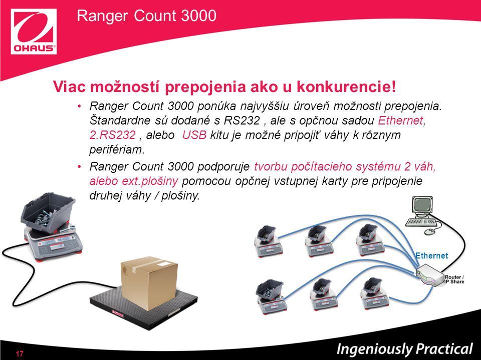Ranger Count 3000 Viac možností prepojenia ako u konkurencie.