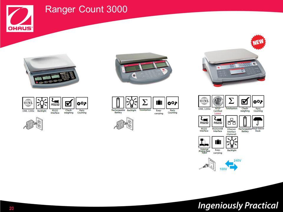 Ranger Count 3000 20 100V 240V
