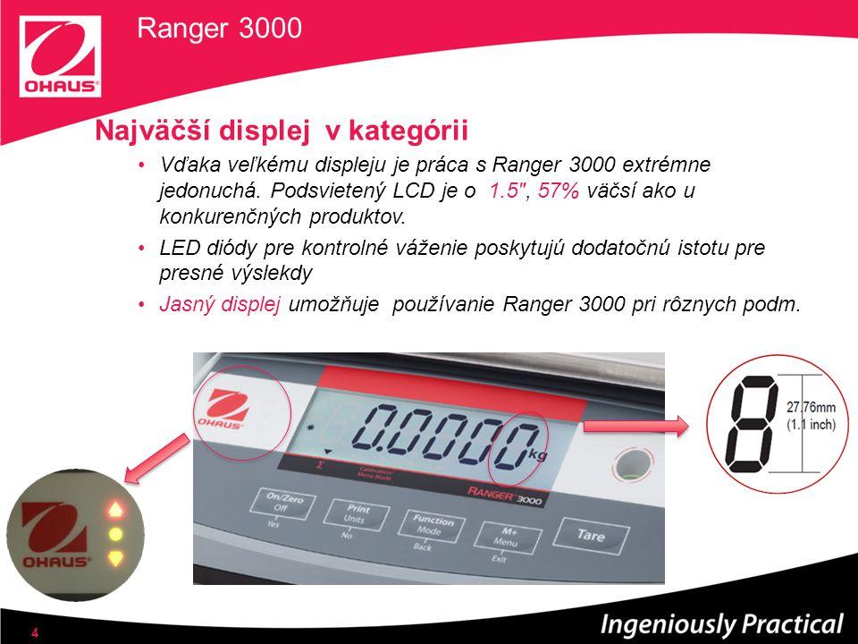 Najväčší displej v kategórii Vďaka veľkému displeju je práca s Ranger 3000 extrémne jedonuchá. Podsvietený LCD je o 1.5